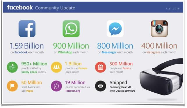 dados-facebook